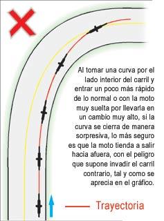 Consejos para la Conducción Segura en Motocicleta. (4/6)